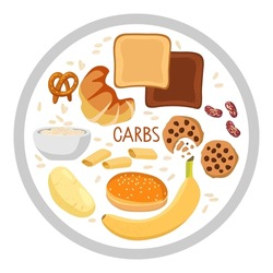 Round sign with carbs food. Food macronutrients. High carbs food isolated on white. Carbohydrate diet Potatoe, bread, pastries, banana, cookies, oatmeal, pasta. Nutrient complex diet vector isolated.