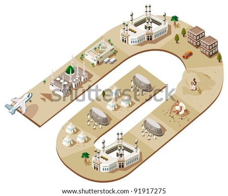 Route of Hajj Vector illustration description is here http j.mp ihram