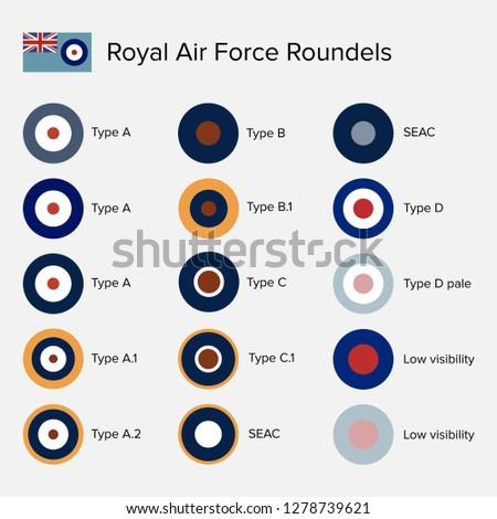 Royal Air Force Roundel Insignia