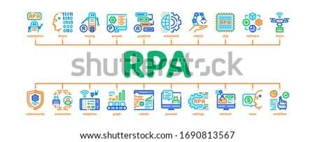 Rpa Cyber Technology Minimal Infographic Web Banner Vector. Rpa Robotic Process Automation, Drone Delivering And Processor Chip, Robot Arm And Hand Illustrations Stock photo ©