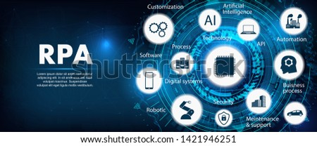 RPA, Robotic process automatisation. Concept with keywords and icons. Web page template. RPA banner. Programming Hi-tech devices and robots. Futuristic vector banner. Stock photo ©
