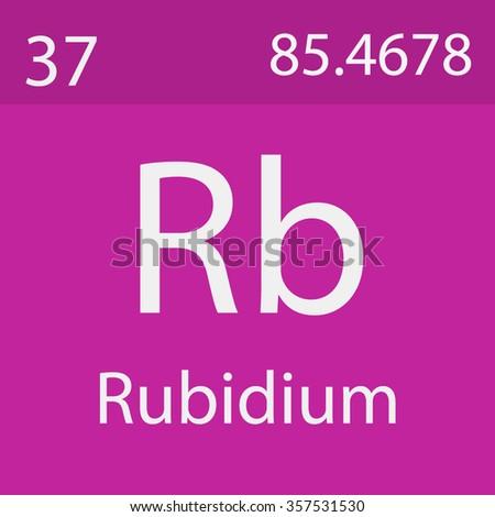 Image Gallery rubidium symbol