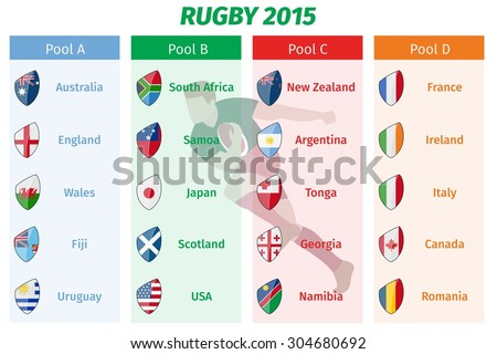 rugby world cup 2015 pool a b c
