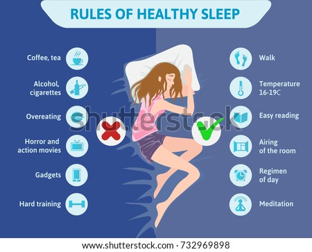 Rules of healthy Sleep. Vector Infographics Illustration. Cute young Girl sleeping on the Bed. Useful Tips for a good night's Sleep.