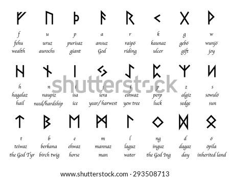 runic alphabet  vector