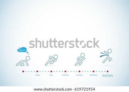 running step of runner from start point to finish line, startup and business concept