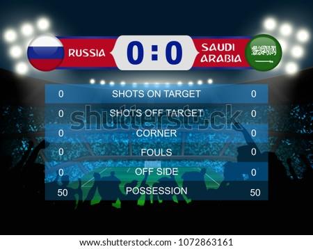 russia versus saudi arabia