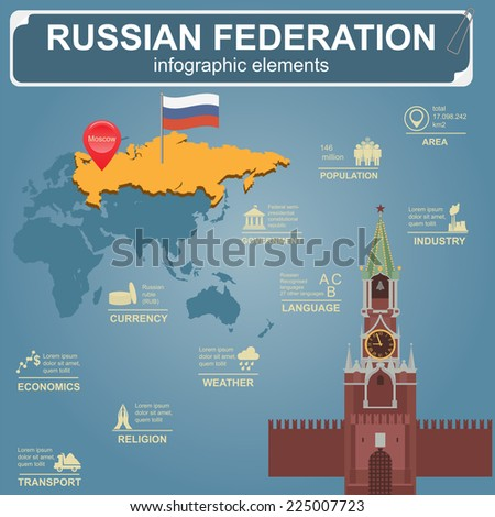 russian federation infographics