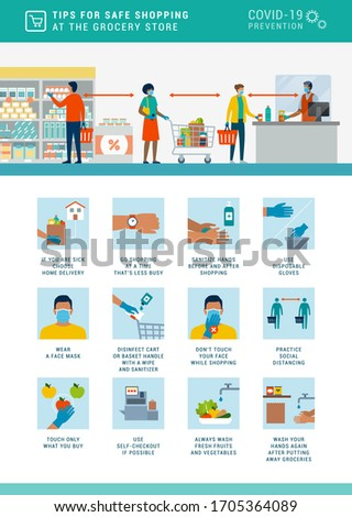Safe grocery shopping during coronavirus epidemic: best practices and advices