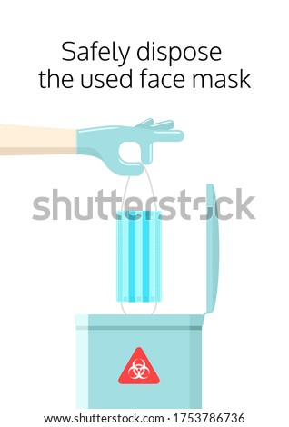 Safely dispose the used face mask. Properly dispose the used surgical mask in to biohazard waste bin. Infectious disease control. Covid-19 new coronavirus spread prevention vector poster design.