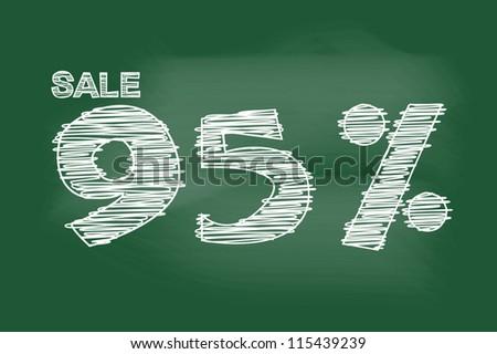 sale 95 percent drawing on blackboard
