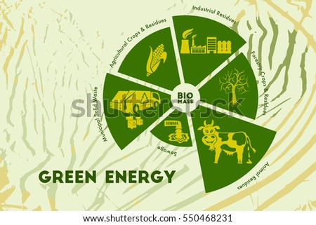 save environment and green