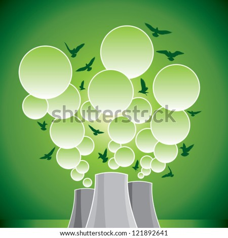 save environment to pollution