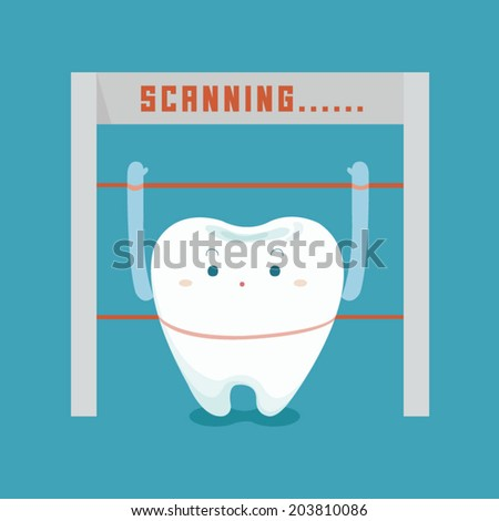 scanning about tooth