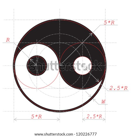 scheme for drawing of yin and