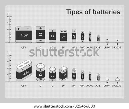 scheme kinds of batteries the
