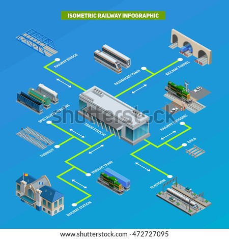 Scheme of railway station system with different trains platform rails tunnel and other elements isometric infographic vector illustration