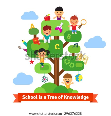 school tree of knowledge and