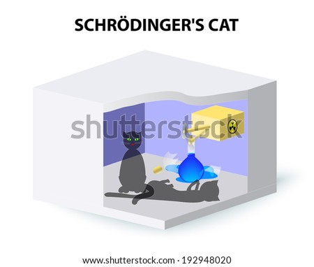 schrodinger's cat in a closed