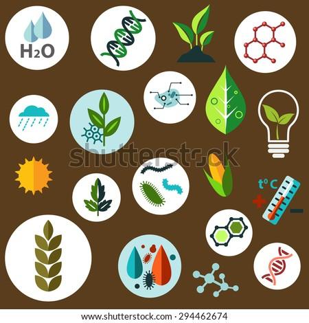 science and agronomic research