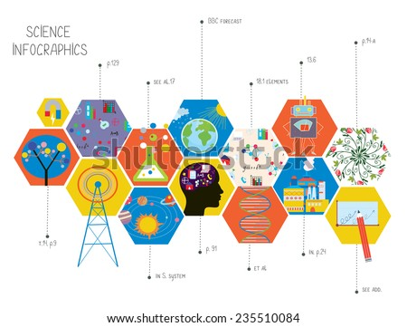 science infographics of