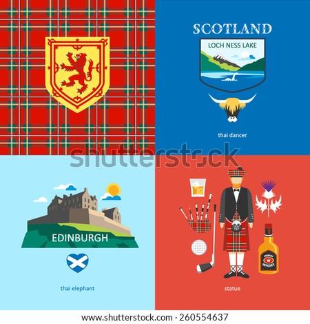 scotland flat travel