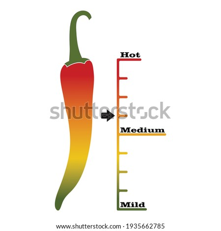 Scoville heat scale vector design, suitable for informational label of hot sauces or hot foods. Photo stock ©