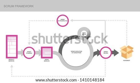 Scrum Framework Diagram Illustration Vector