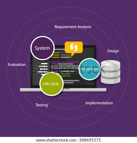 sdlc system software