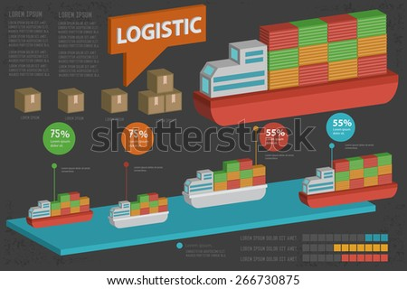 sea transport and shipping