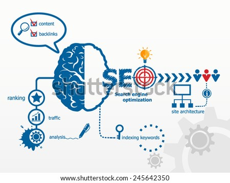 Search engine optimization. SEO Internet concept