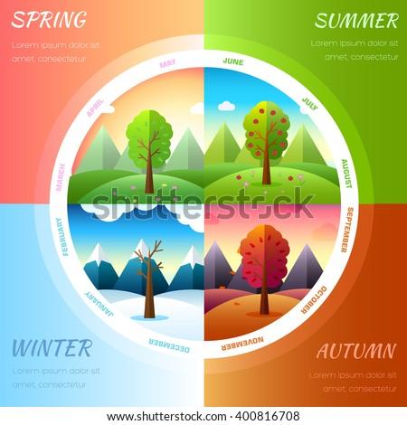 seasons year infographic