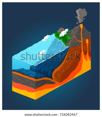 section of the earth's crust