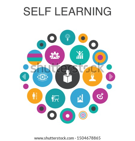 Self learning Infographic circle concept. Smart UI elements personal growth, inspiration, creativity