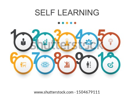 Self learning Infographic design template. personal growth, inspiration, creativity, development icons