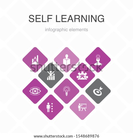 Self learning Infographic 10 option color design. personal growth, inspiration, creativity, development simple icons