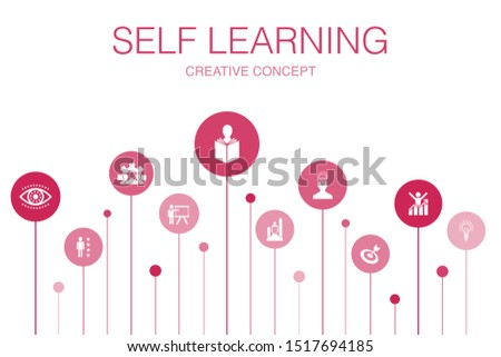 Self learning Infographic 10 steps template. personal growth, inspiration, creativity, development icons