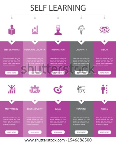 Self learning Infographic 10 steps UI design.personal growth, inspiration, creativity, development simple icons