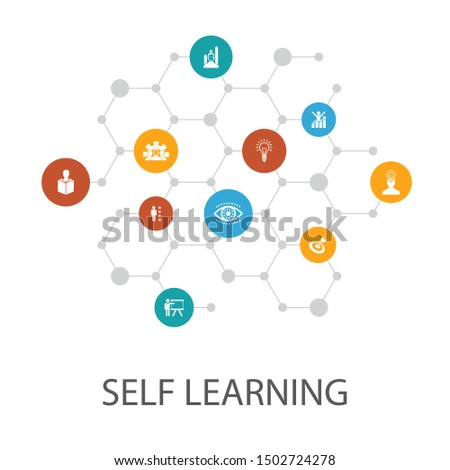 Self learning presentation template, cover layout and infographics. personal growth, inspiration, creativity, icons