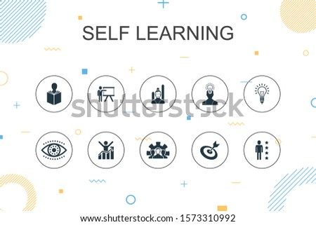 Self learning trendy Infographic template. Thin line design with personal growth, inspiration, creativity, development icons