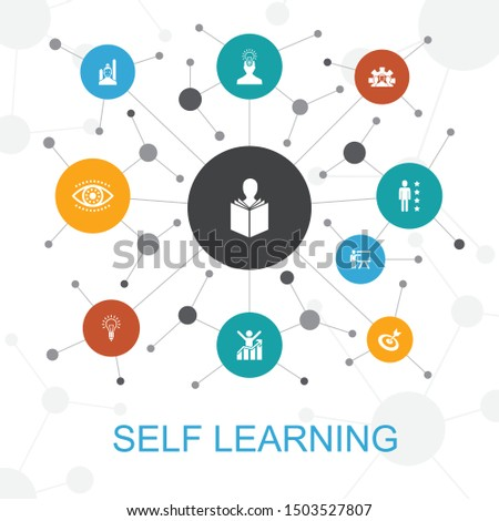 Self learning trendy web concept with icons. Contains such icons as personal growth, inspiration, creativity