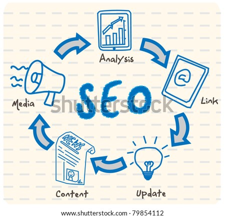 SEO Cycle Vector