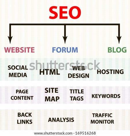 SEO diagram design with different keywords art