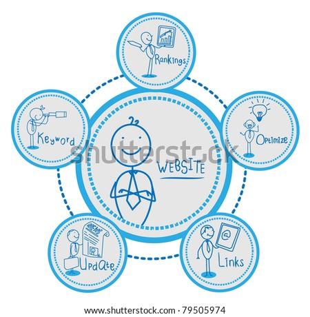 SEO Internet concept vector