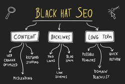 SEO - search engine optimization marketing. Black hat SEO digital marketing strategies. Online business vector.
