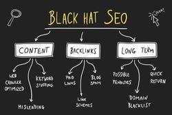 SEO - search engine optimization marketing. Black hat SEO digital marketing strategies. Online business vector.