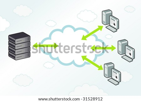 Server and workstations computing to each other in a cloud.