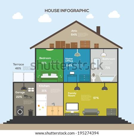 set elements of house
