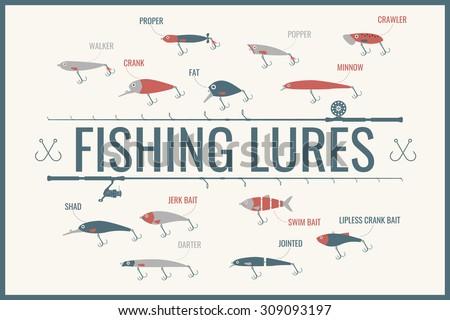 set fishing tackle fishing