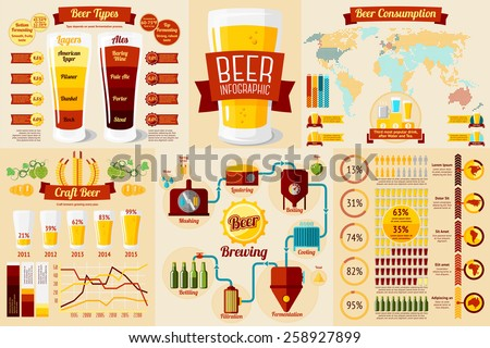 Set of Beer Infographic elements with icons, different charts, rates etc. Beer types, craft beer, beer consumption, beer brewing process etc. Vector